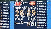 MNE Crna Gora - MKD Makedonija